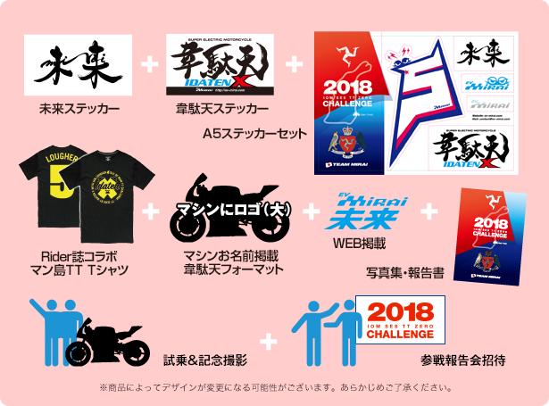 超韋駄天コース ¥300,000